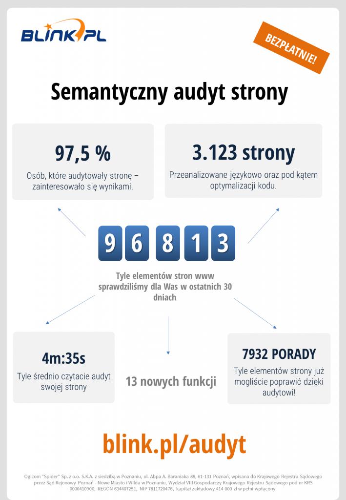 audyt_semantyczny