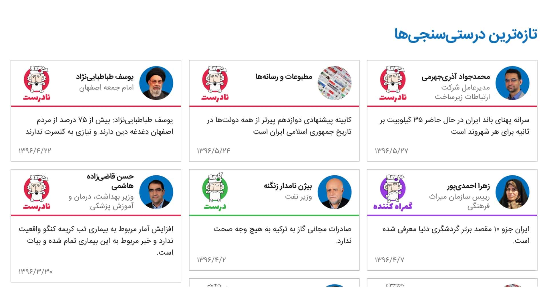 FactNameh-iranscy-politycy